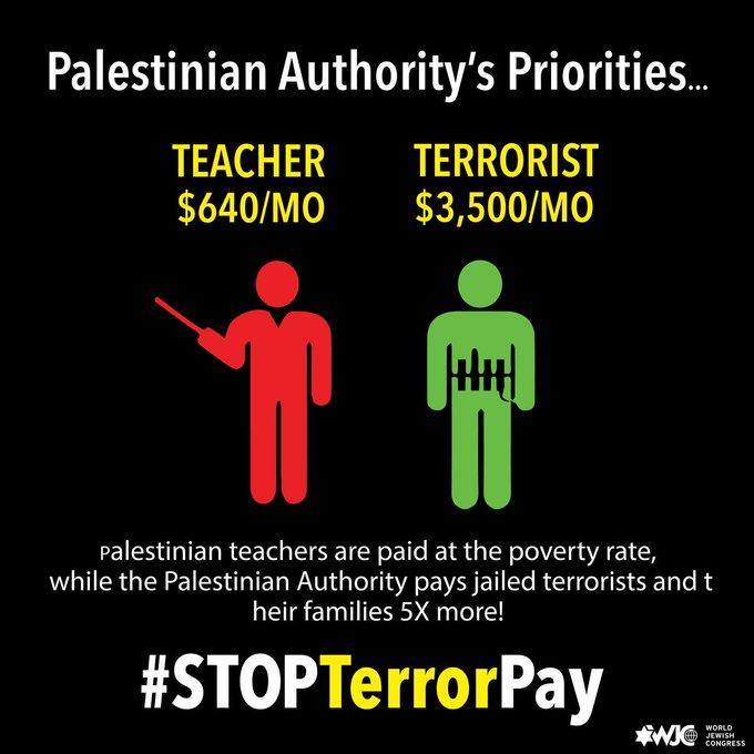 Inkomensverschil tussen onderwijzer en terrorist